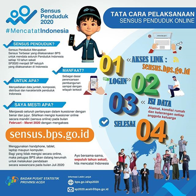 Sensus Penduduk 2020 Online (SP2020)